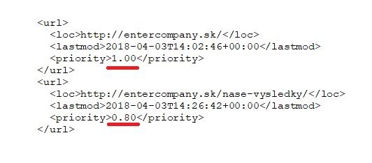 XML sitemap priorita