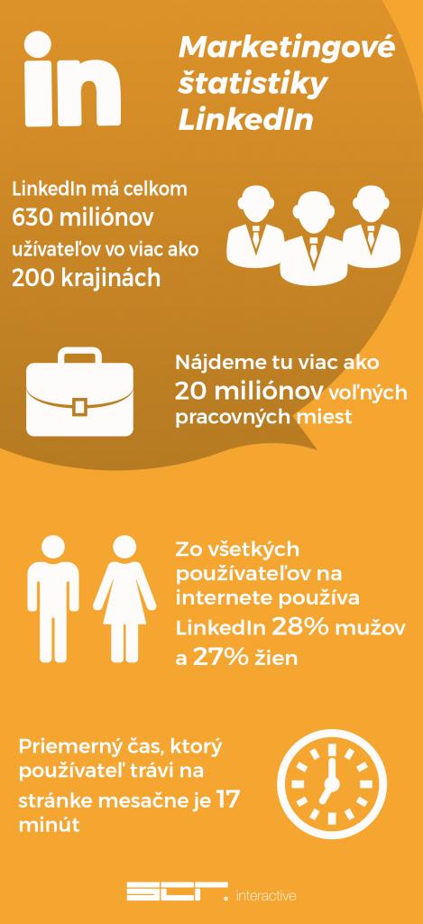 marketingove statistiky LinkedIn